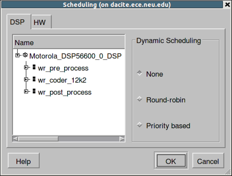 Software Scheduling and RTOS Model Insertion